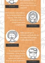 cómo son los traductores de una agencia de traducción